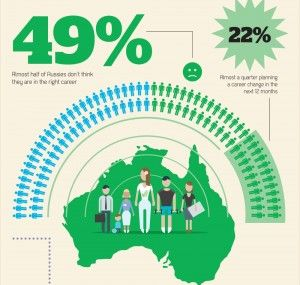 1_-career-change-statistics-in-australia