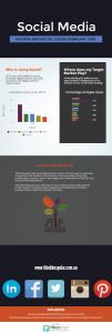 2016 Australian social media statistics