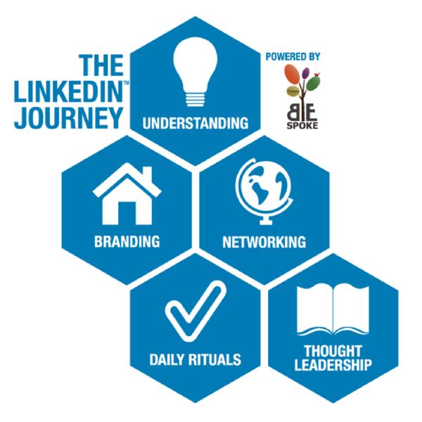 social media training, learning linkedin for business