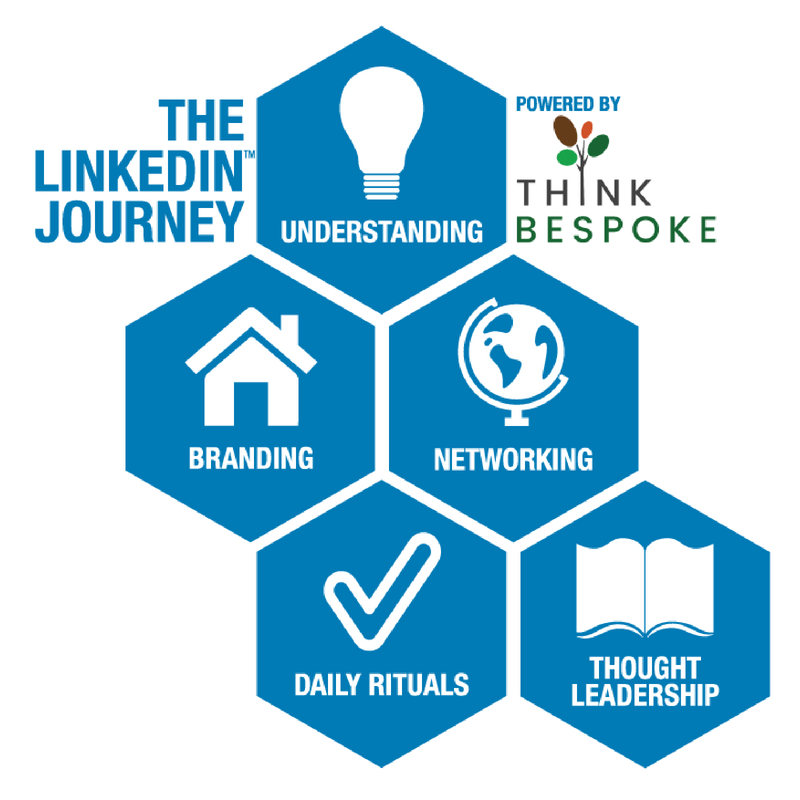 the linkedin journey for personal branding